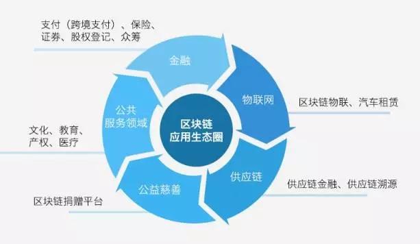 http://jz-public-cms.oss-cn-shenzhen.aliyuncs.com/yunjinrong/201704/2017042802.webp.jpg