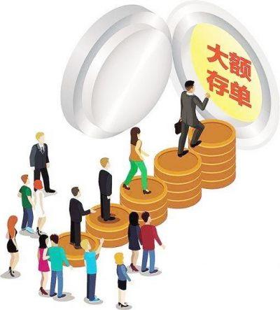 各个银行理财产品中的大额存单与定期存款有什么优势?