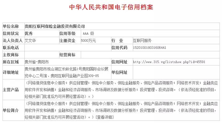 【喜报】金筑财富获AAA级企业信用等级证书