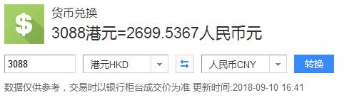 3088港币等于多少人民币?