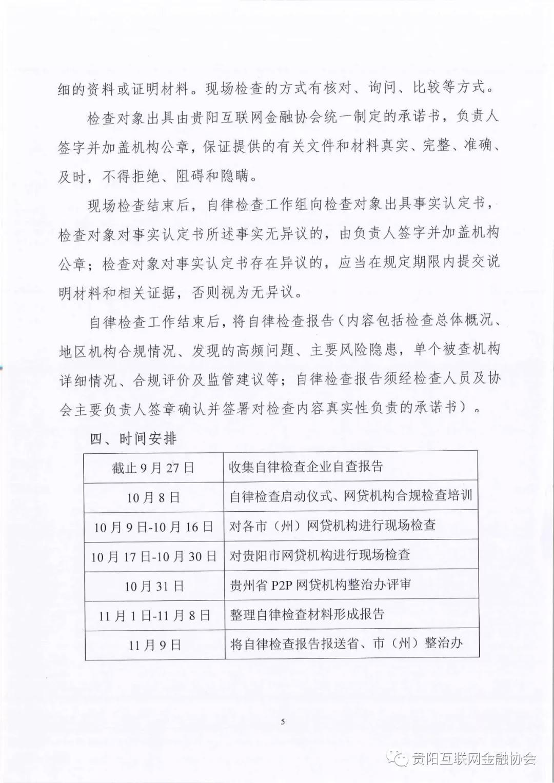 关于开展贵州省P2P网络借贷机构自律检查的通知