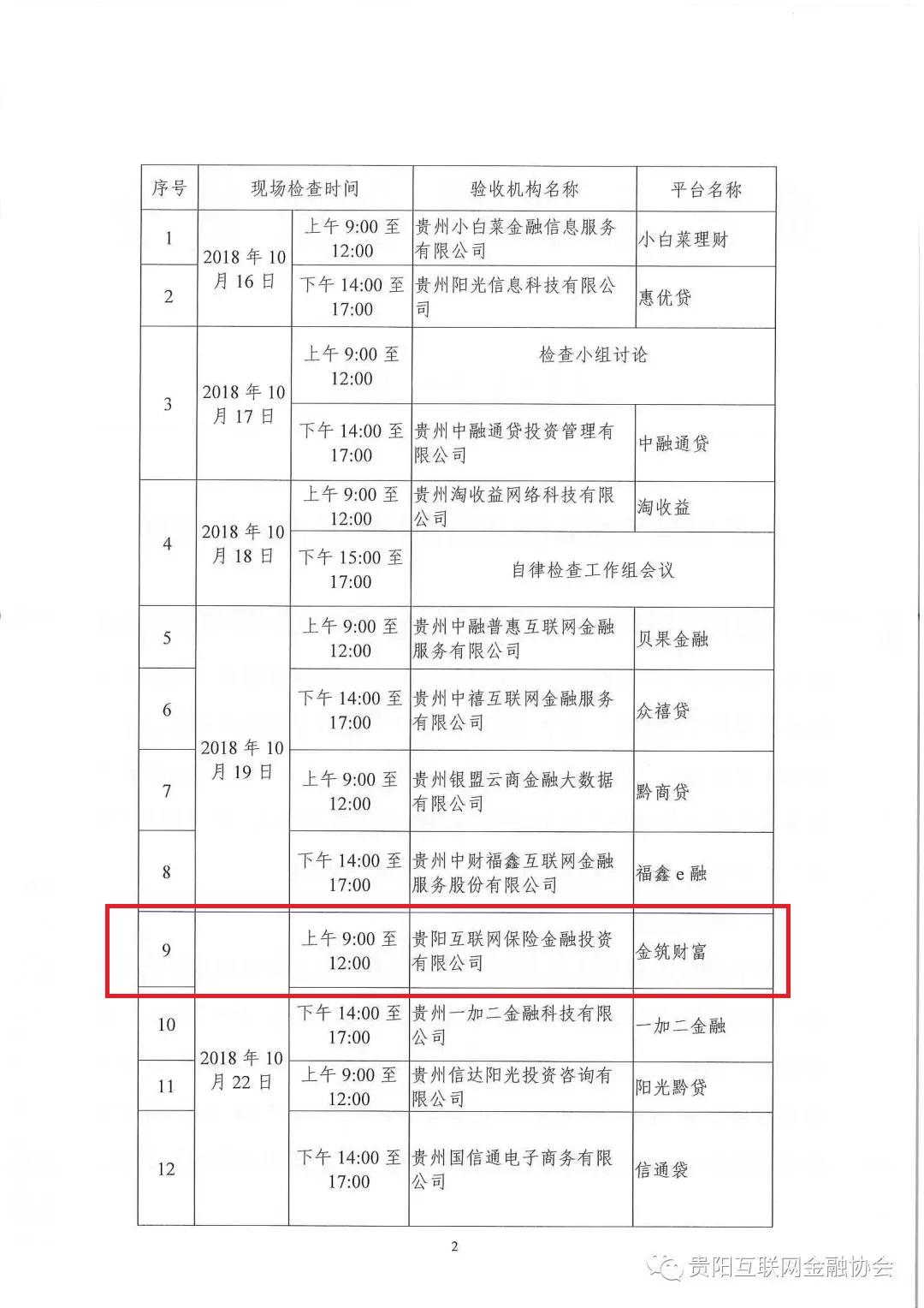 贵州p2p备案进展