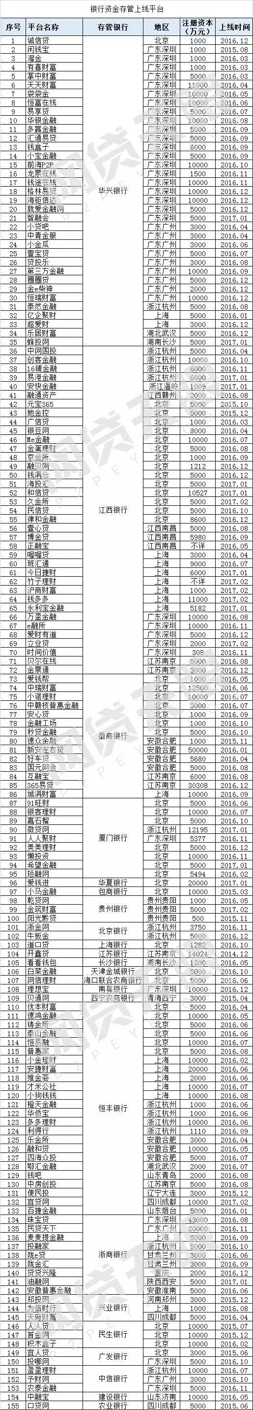 https://jz-public-cms.oss-cn-shenzhen.aliyuncs.com/gongsidongtai/201702/cunguan4.webp.jpg