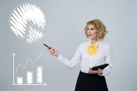 怎样才能实现P2P投资收益的最大化